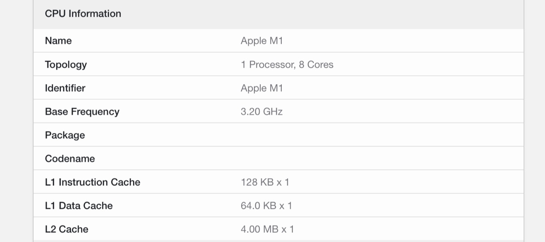 iMac (24-inch, M1, 2021)のCPU INfo