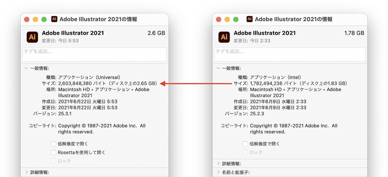 Illustrator for Mac v25.3.xのファイルサイズ