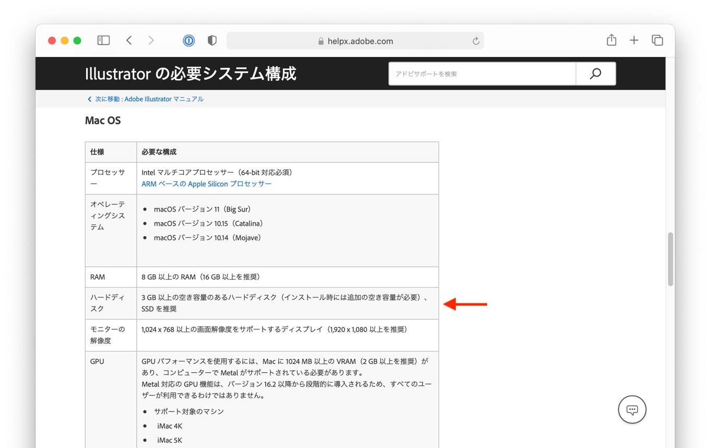Adobe Illustrator system requirements