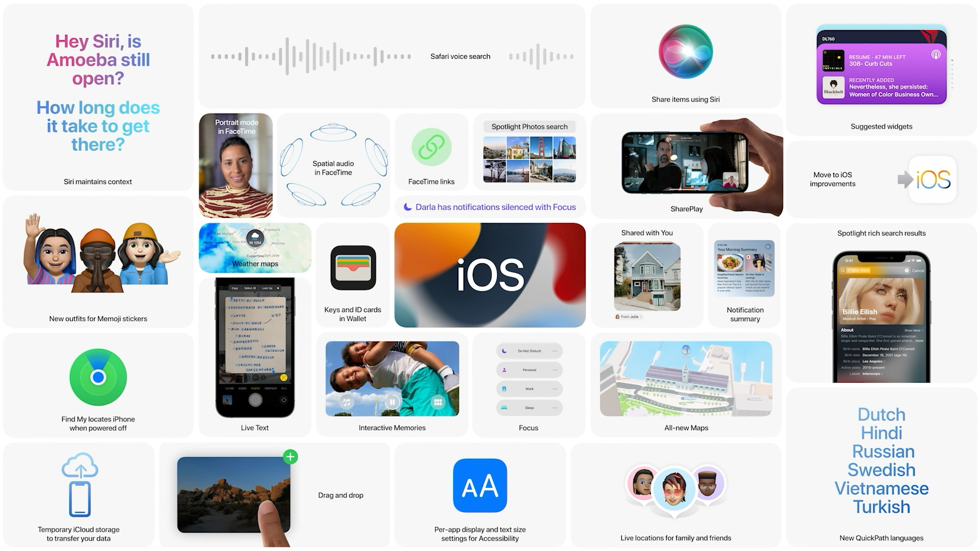 WWDC21-iOS 15 new features