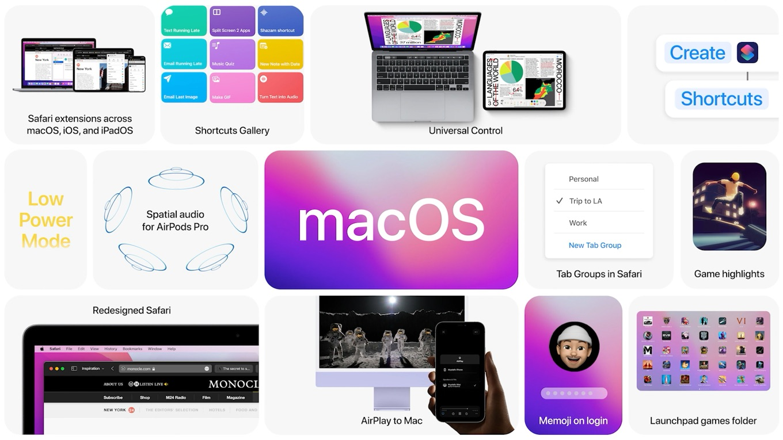 macOS 12 Monterey new features