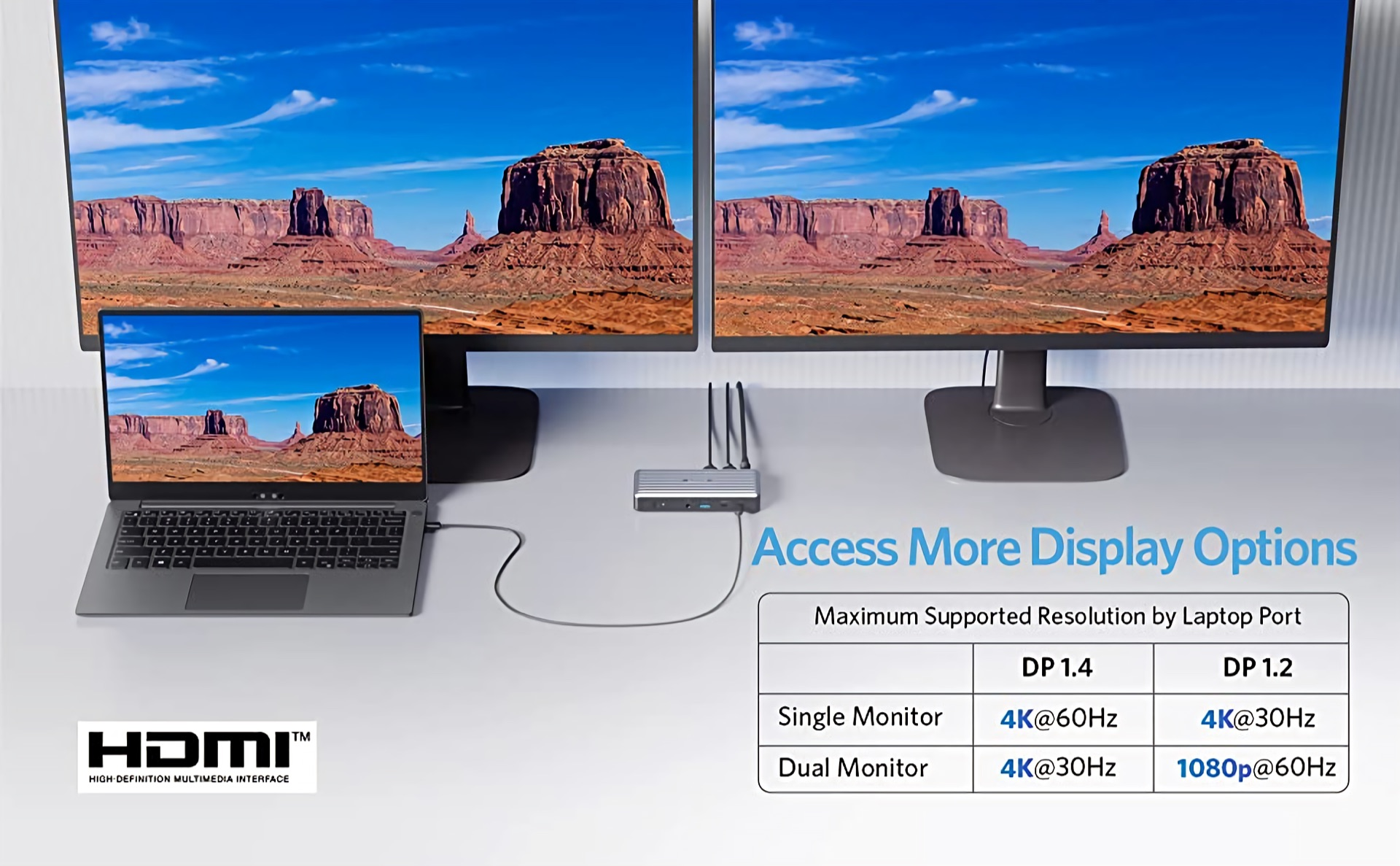 Anker PowerExpand 9-in-1 USB-C PD Dockのディスプレイオプション