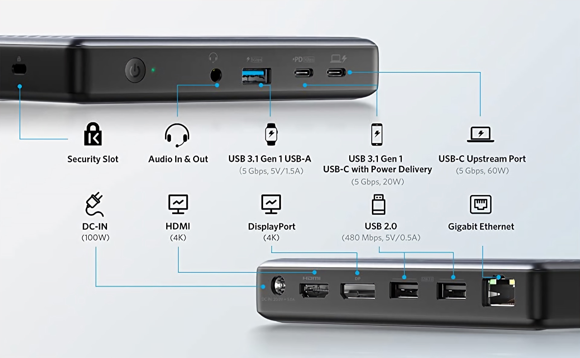 Anker PowerExpand 9-in-1 USB-C PD Dock ports