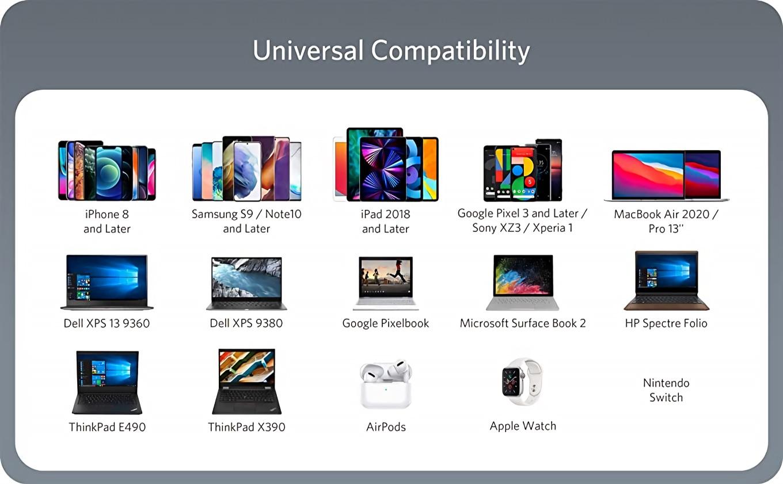 Anker PowerPort III 2-Port 65W Universal Compatibility