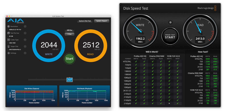 OWC Envoy Pro SX Speedtest