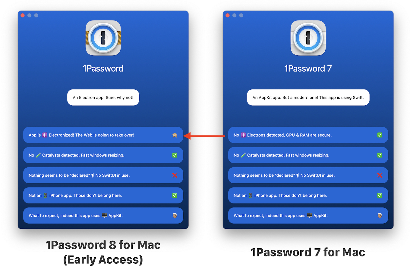 1Password 8 for Mac now electron