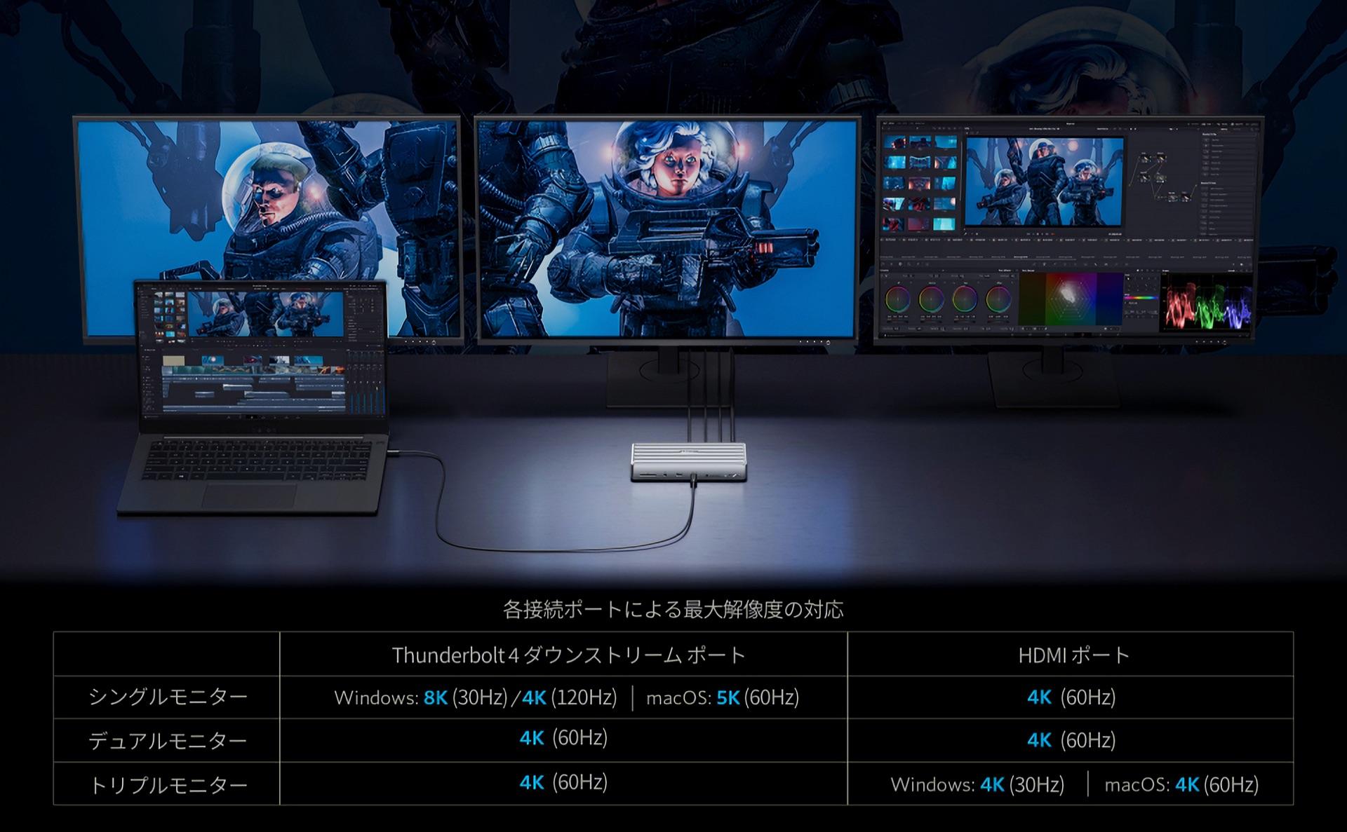 Anker PowerExpand Elite 12-in-1 Thunderbolt 4 Dock