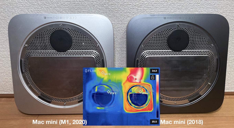 Mac mini (M1, 2020)とMac mini (2018)