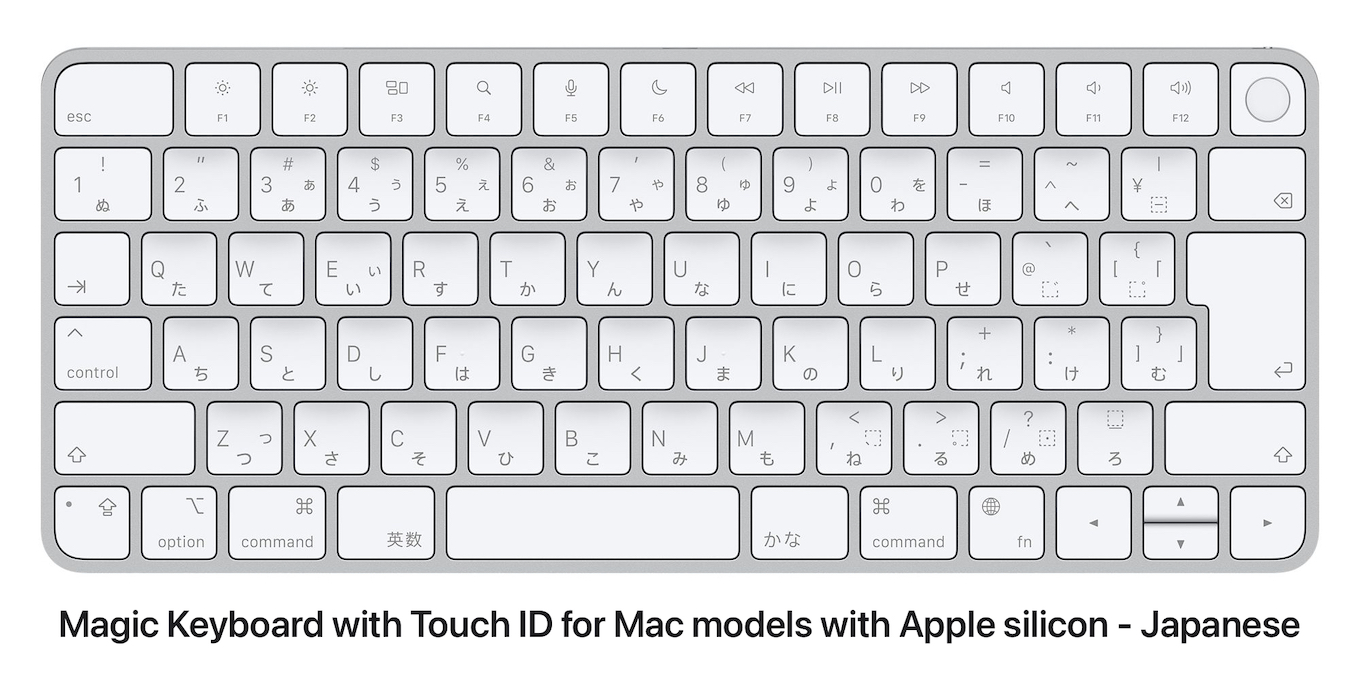 Magic Keyboard with Touch ID for Mac models with Apple silicon