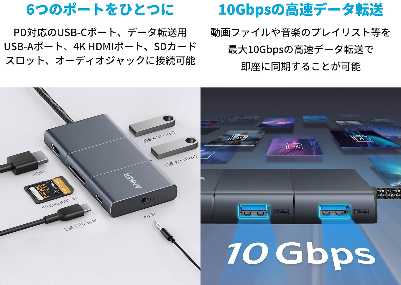 PowerExpand 6-in-1 USB-C 10Gbps ハブ