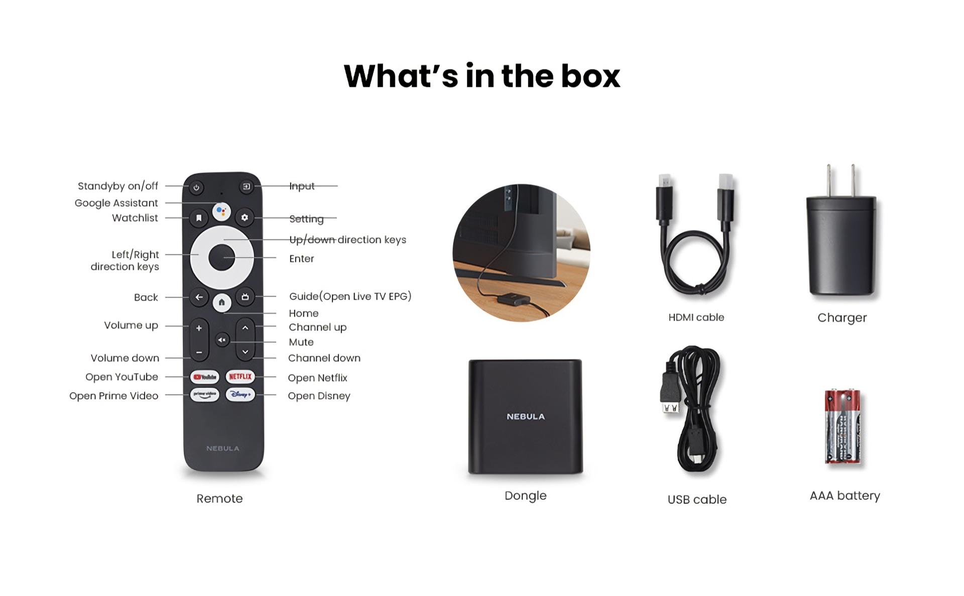 NEBULA 4K Streaming Dongle box