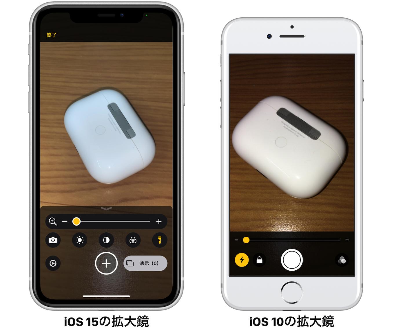 iOS15とiOS10の拡大鏡