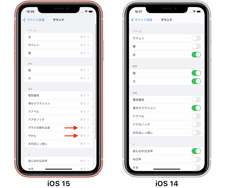 iOS15とiOS14の認識できるサウンドリスト