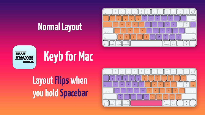 Keyb for Mac